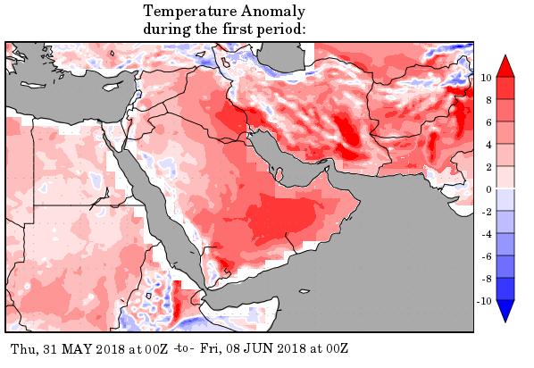 افزایش دما و گرمای تابستان