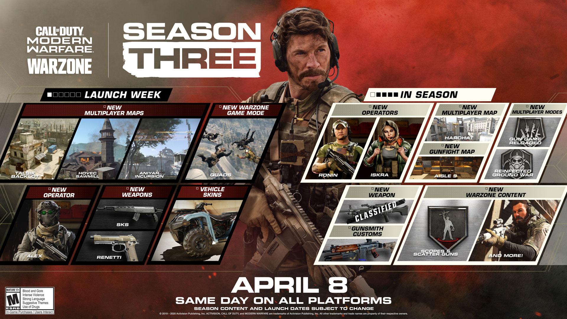 محتوای انحصاریِ فصل سومِ COD: Warzone برای PS4 مشخص شد