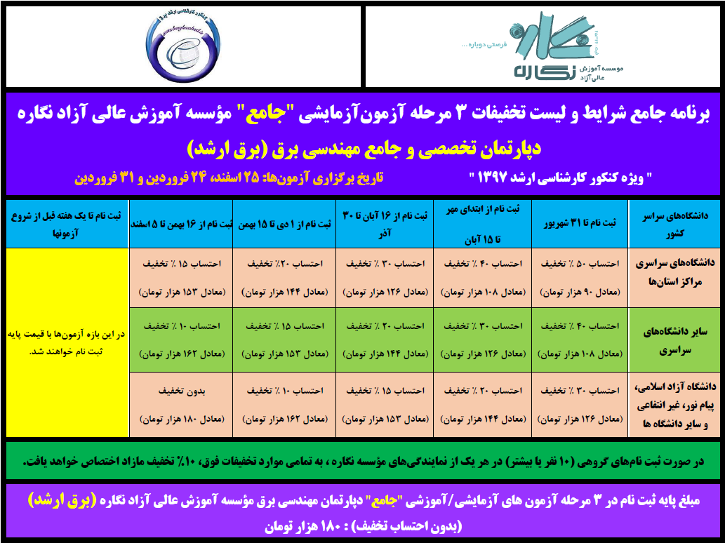 http://uupload.ir/files/su8f_جدول_هزینه_آزمونها.png