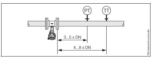 [تصویر:  turn_flow-meter9.jpg.png]