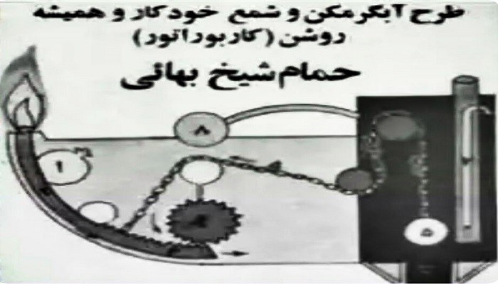 ujiw 33 - حمامی اسرار آمیز در اصفهان که سیستم گرمایشی آن تنها با یک شعله کار می کند