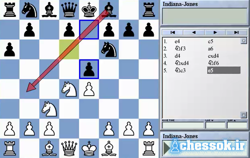 شروع بازی شطرنج سیسیلی اوکلی