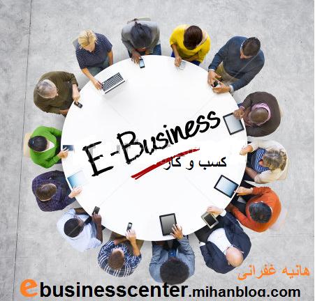 بازاریابی مجازی virtual marketing