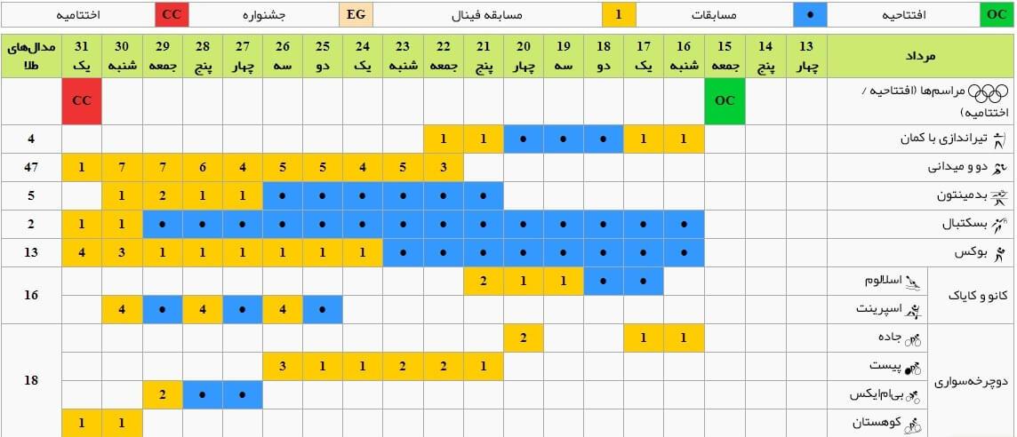 جدول بازی های المپیک 2016