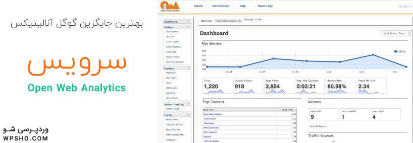 سرویس Open Web Analytics