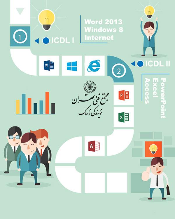 آموزش مجتمع فنی تهران دوره تکمیلی ICDL  ای سی دی ال word excel access powerpoint enternet windows