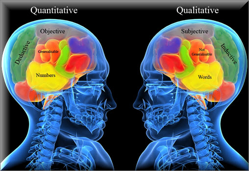 تشابه تحقیقات کمی و کیفی جمع آوری داده ها Quantitative Research Designs انواع مطالعات کمی مطالعه مداخله ای :Interventional مشخصات مطالعات تجربی Experimental True experiment design Three identifying properties Randomization Control Manipulation انواع مطالعات تجربی Experimental Types of Experimental Design True or classic experiment Solomon four-group design After-only experimental design Factorial design Random clinical Trial مشخصه مطالعات Quasi-Experimental pre-Experimental انواع مطالعات نیمه تجربی Quasi-Experimental Type of Quasi-experimental Design Nonequivalent control group design طرح گروه کنترل نامعادل After-only nonequivalent control group design One group (pretest-posttest) design Time series design Critical thinking decision path Experimental and Quasi-experimental Design Summary Clinical Trials کارآزمایی بالینی ویژگی های کارآزمایی های بالینی Randomized Controlled Clinical Trial متقاطع Crossover Evaluation Research اهداف و موارد استفاده Kinds of Evaluation Research Process or Implementation analyses =Formative Evaluation Outcome and Impact analyses Summative Evaluation Cast-benefit analyses Non-experimental تحقیقات غیر تجربی اهمیت وضرورت انجام تحقیقات غیر تجربی ( types of non experimental research( polite descriptive study survey study Case field study Analytic study a-retrospective studies b-prospective studies Correlational/associational study cross sectional study longitudinal study a- trend b-panel c-follow -up Analytic research comparative research types of Analytic research ex post fcto study /rertrospective cohort study/ prospective study Time dimension: Retrospective vs. Prospective Types of longitudinal study Trend Panel Follow –up انواع دیگر تحقیقات توصیفی Meta-analysis Methodological research: :Prediction research Qualitative Research Designs پديده شناسی : Phenomenology Method تئوری زمينه ای یا پایه : Grounded Theory Symbolic Interactionism Grounded Theory as a Research Method يک روش مطالعه استقرايي و قياسي است. Inductive & Deductive استقرايي: قياسي: قوم شناسی : اتنوگرافی تحقيق تاريخی : Historical Research تحقيق عملکردی : تبيين ايده کلی تحقيق (مسئله) : تفاوت تحقيق عملکردی با پژوهش مداخله ای Types of Triangulation Mixed Methods Quantitative Data Method Paradigm Perspective Qualitative Data Methodology Incorporation into other designs Conclusion گوگل newfile.filekar.ir