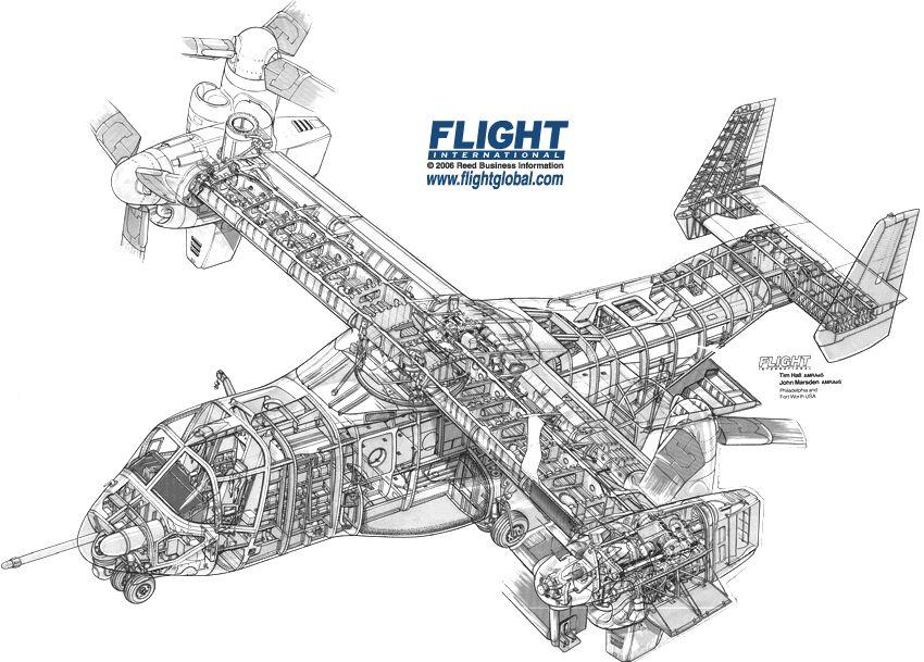 هواپیمای V22