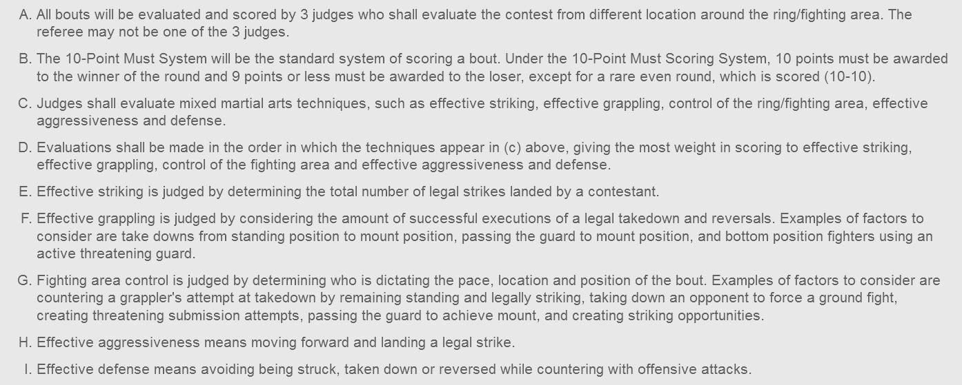 شیوه امتیاز دهی در مسابقات mma  در کمپانی UFC